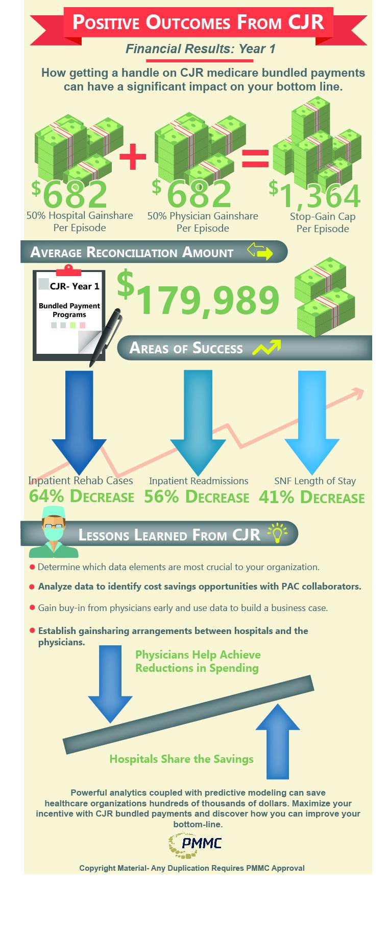 Bundled payment infographic v7.jpg