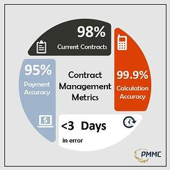 4-metrics-infographic-v3